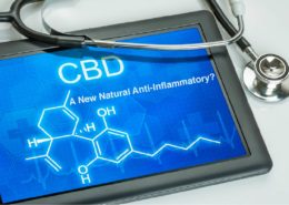 Is CBD a Natural Anti Inflammatory