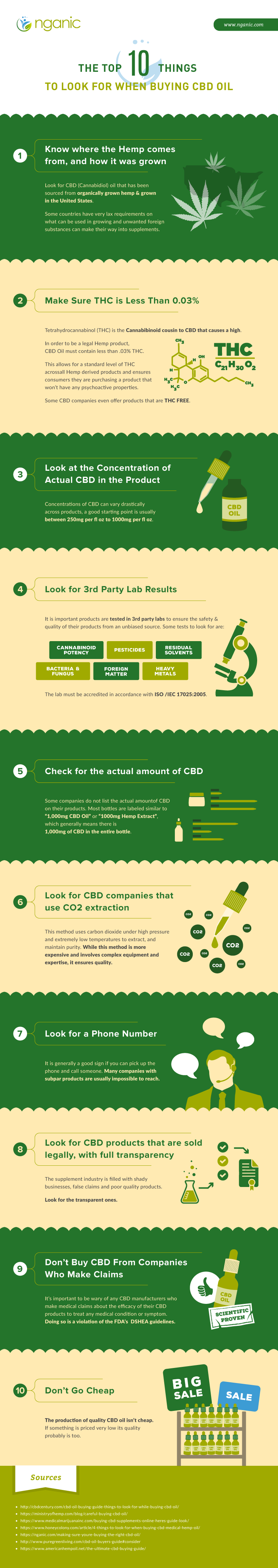 top 10 things to look for when buying CBD oil infographic
